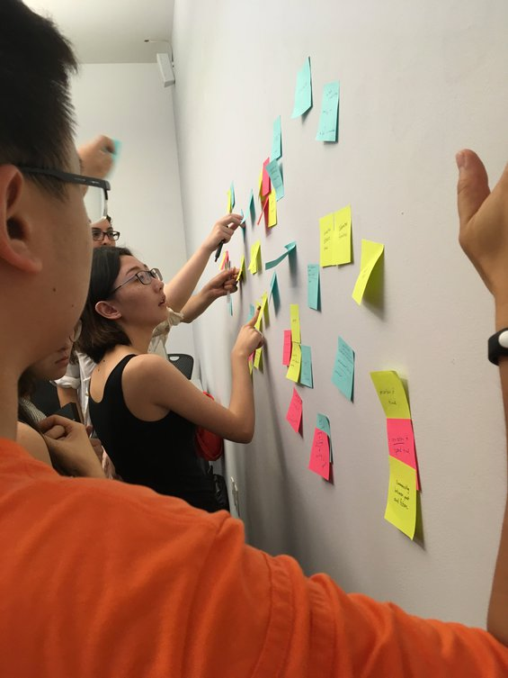 Students with stickies