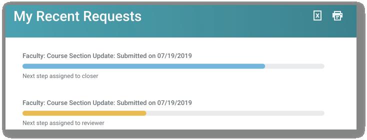 My_Recent_Requests_Progress.png