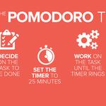 PomodoroTechnique.png