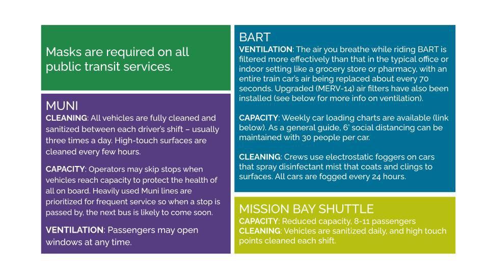 Public Transit Safety For Portal (2).jpg